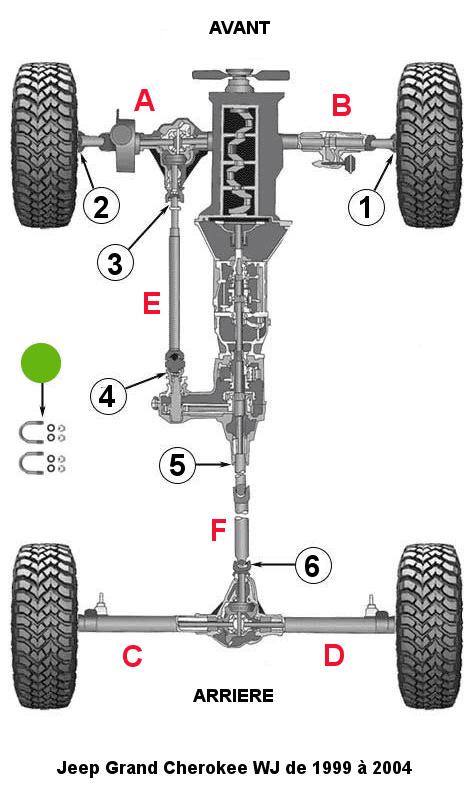 Joint de carter de distribution 4.7L V8 Grand Cherokee WJ WG